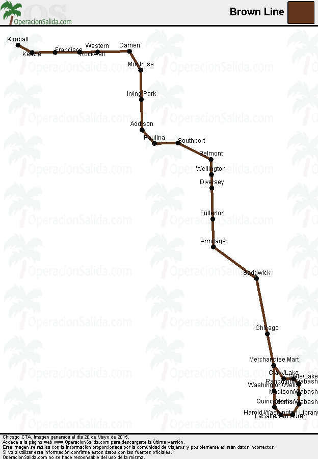 Mapa metrolinea Brown Line