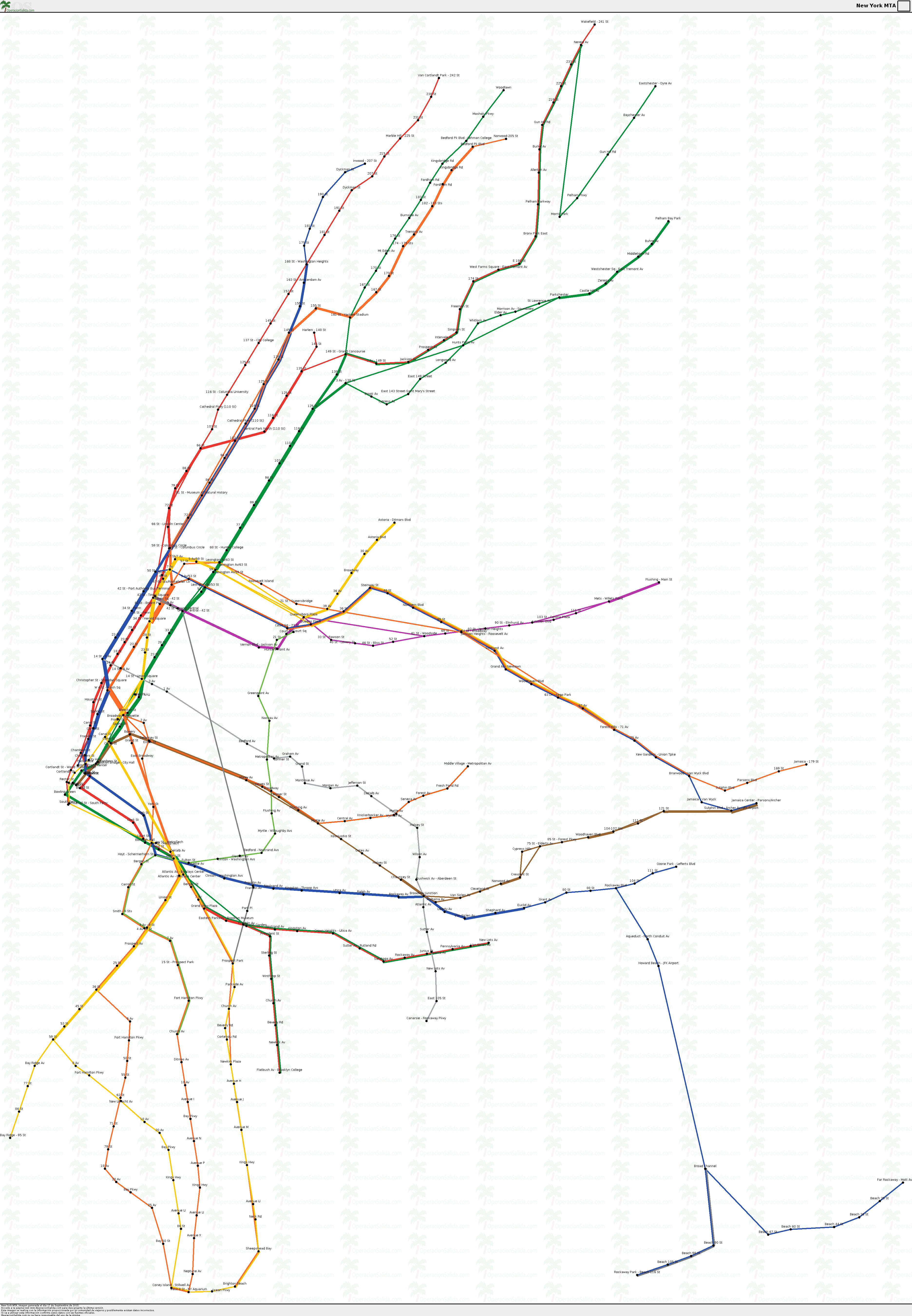 Mapa metro New York MTA